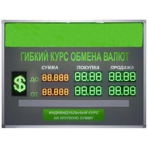 Табло курсов валют TEN6-60х2