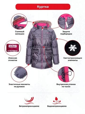 Особенности куртки Premont Флаппер Пай WP91471