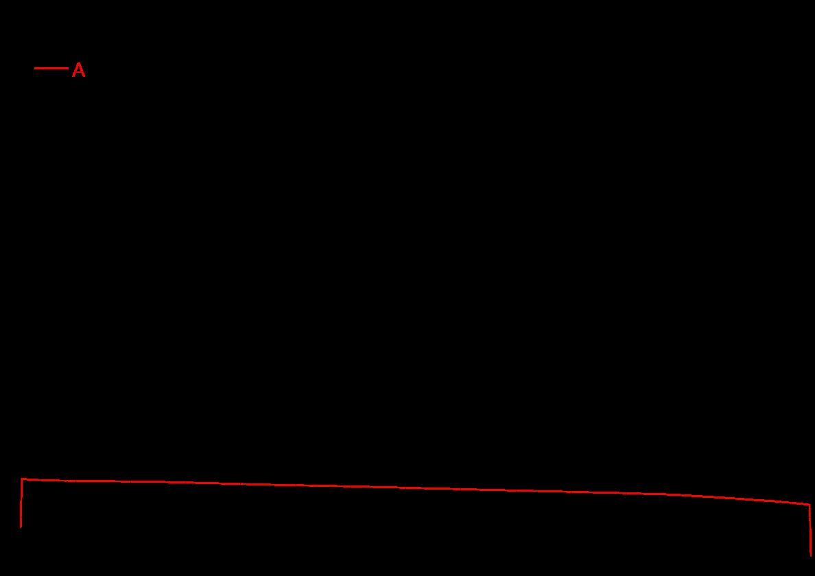 Аккумуляторная батарея 48 В 14.4 Ач