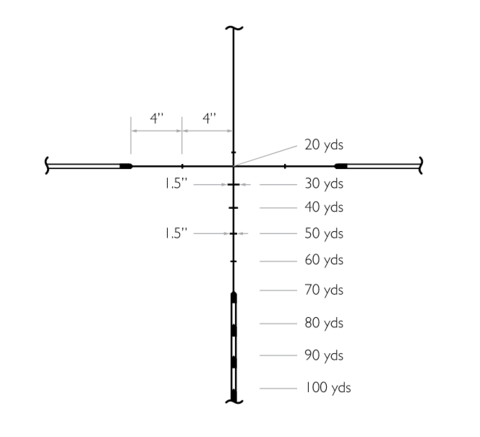 ПРИЦЕЛ HAWKE CROSSBOW 1.5-5X32 (30MM MODEL)