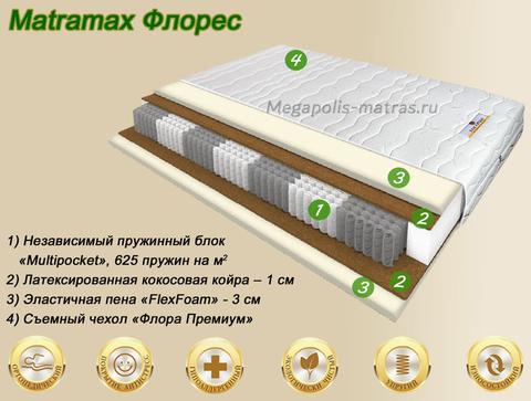Матрас Latrix Флорес купить в Москве от Megapolis-matras.ru