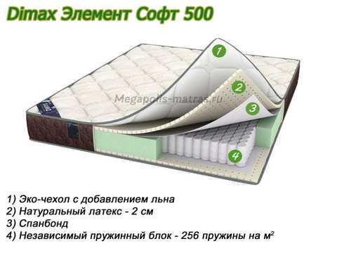 Матрас Dimax Элемент Софт 500 с описанием слоев от Megapolis-matras.ru