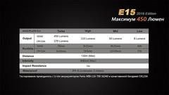 Карманный фонарь Fenix E15 Cree XP-G2 (R5) LED (2016)