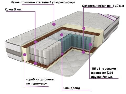 Матрас РОКСАНА
