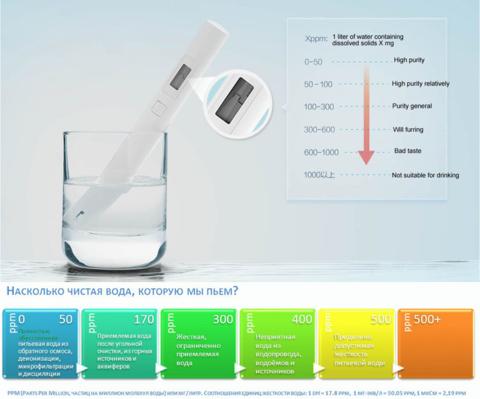 Купить тестер для воды Xiaomi Mi TDS Pen