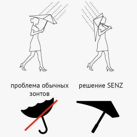 Зонт-трость senz° XXL pure black