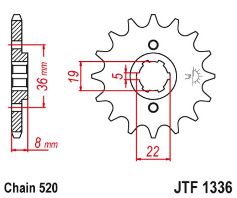JTF1336