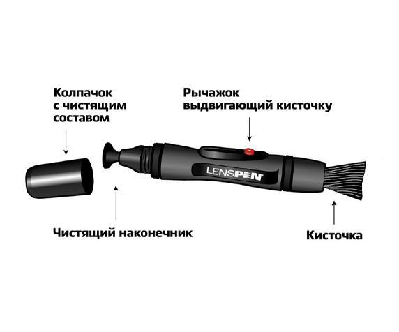 Карандаш для чистки оптики Lenspen LP-2 - фото 2 - функционал