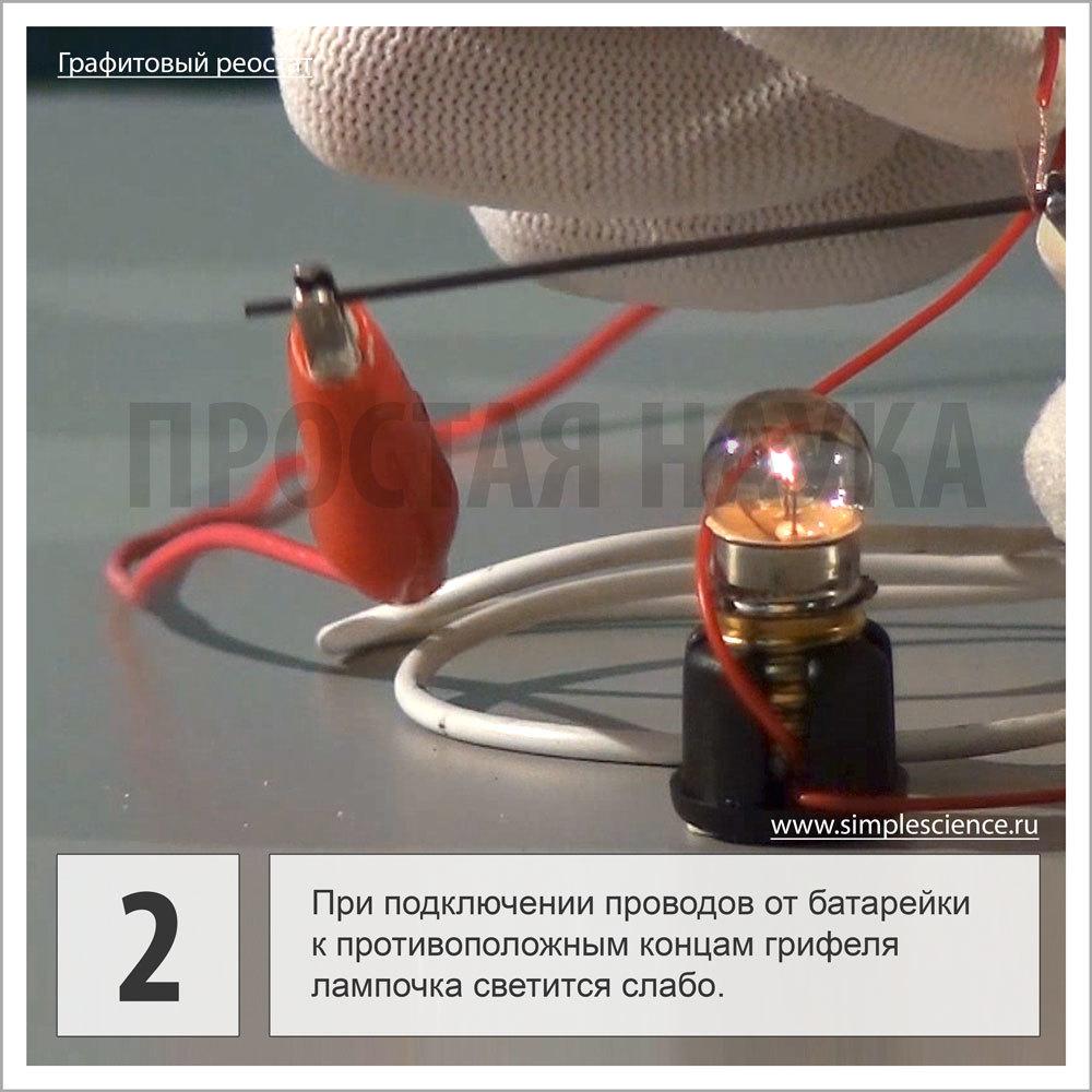 При подключении проводов от батарейки  к противоположным концам грифеля лампочка светится слабо.