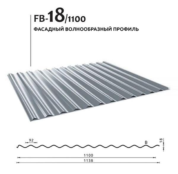 Профилированный лист FB - 18/1100, BUDMAT