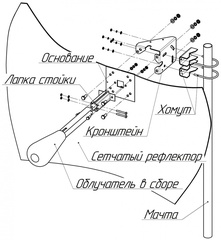 KNA27-1700/2700 Параболическая MIMO антенна 27 дБ