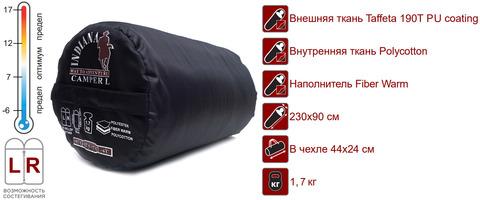 Спальный мешок INDIANA Camper, схема.