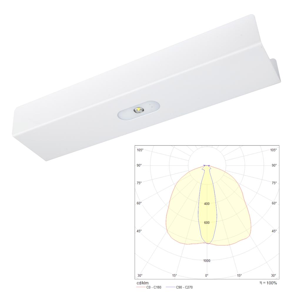 Аварийные трековые и модульные светильники для торговых залов с высокими потолками TRAIL Line MIDBAY Teknoware