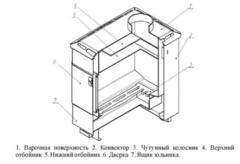 Печь отопительная КОНВЕКТИКА Варна 100 Ч (с конфоркой)