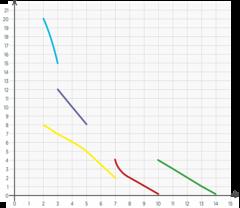Цифровой дозирующий насос HC151-PI-MA-3 (3 л/ч, 12 бар)
