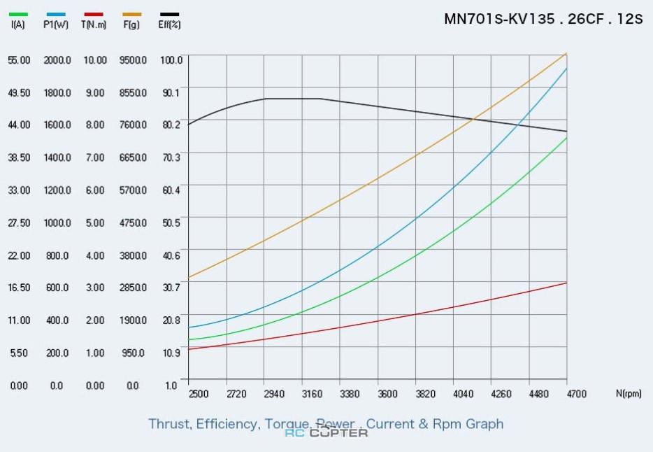 t-motor-mn701-s-kv135-2sht-24.jpg
