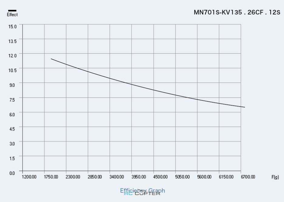 t-motor-mn701-s-kv135-2sht-25.jpg