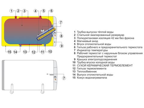Водонагреватель комбинированного нагрева Drazice OKCV 125 / Right version (1103408111)