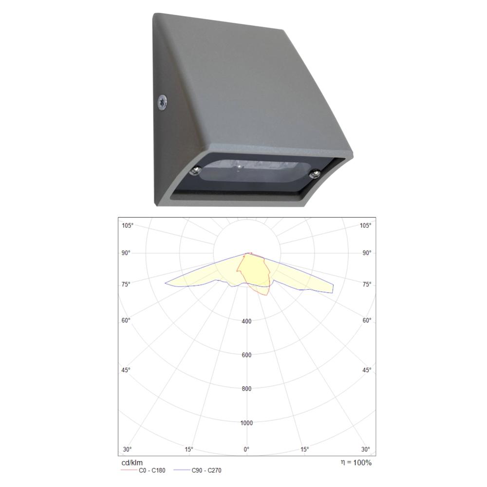 Аварийный светильник кососвет с оптикой для освещения путей эвакуации Smooth Line IP65 Teknoware с диаграммой светораспределения