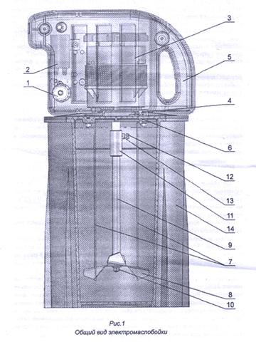 Электрическая маслобойка МЭ 12/200-1