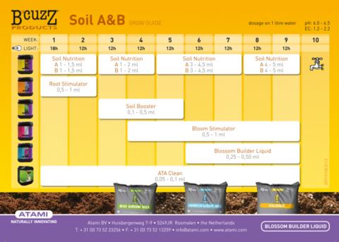 ATAMI B'cuzz Soil Nutrion A+B 5 л