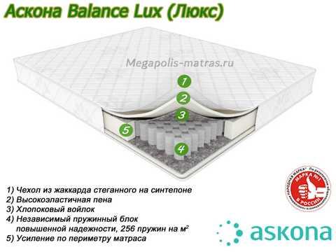 Матрас Аскона Balance Lux с описанием в Megapolis-matras.ru
