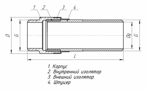 ИССГ-15 конструкция