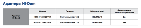 Адаптер Hi-Dom VRF-системы Sakata HCCS-H128H2C1YM