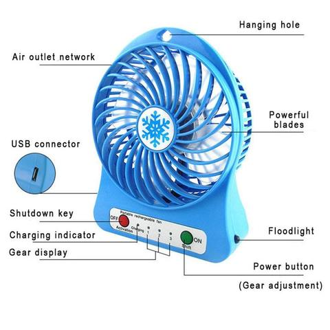 Вентилятор USB Fashion Mini Fan