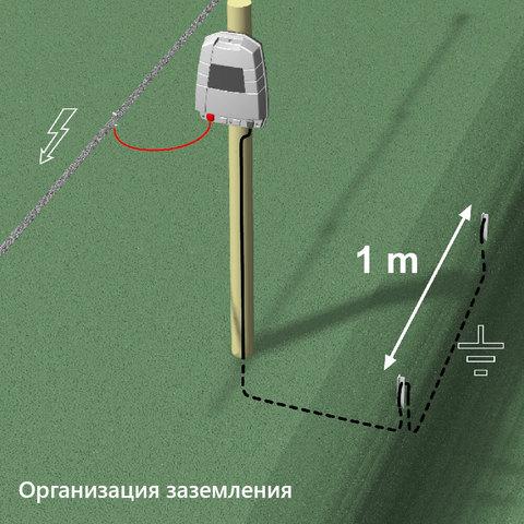 Схема установки электропастуха с заземлением, фото