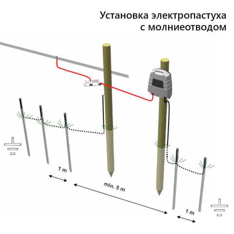Установка электропастуха с молниеотводом, схема, фото