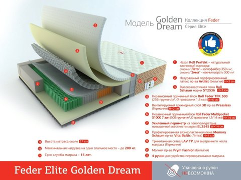 Матрас Roll Matratze Feder Golden Dream с описанием в Megapolis-matras.ru