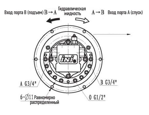 Эвакуационная лебедка IYJ2-5-70-8-ZPND
