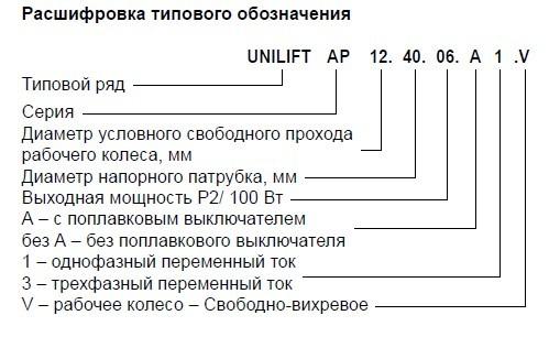 Grundfos Unilift AP35 обозначения