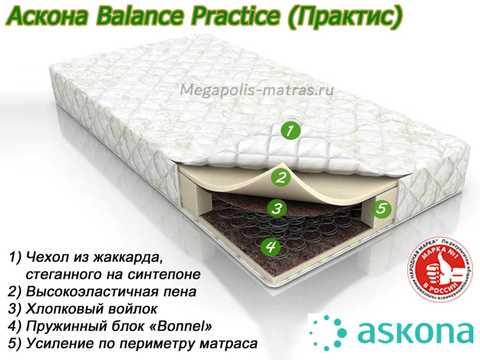 Матрас Аскона Balance Practice с описанием слоев от Megapolis-matras.ru