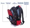 Рюкзак школьный Ziranu 1811 Красный + Пенал