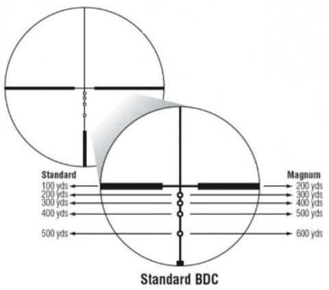 Прицел Nikon ProStaff 4-12x40 M BDC