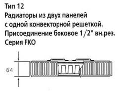 Радиатор Kermi FKO 12 500х1000