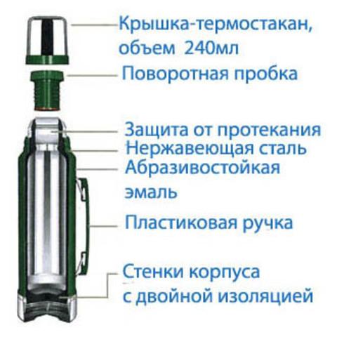 Картинка термос Stanley Classic 0.47L Черный - 5