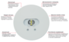 Особенности точечного аварийного светильника серии SLIMSPOT II
