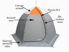 Палатка рыбака Митек Омуль 2