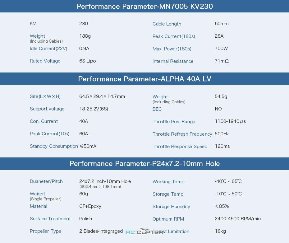 nabor-t-motor-alpha-combo-7005-kv230-2sht-alpha-40a-lv-2sht-p2472-para-03.jpg