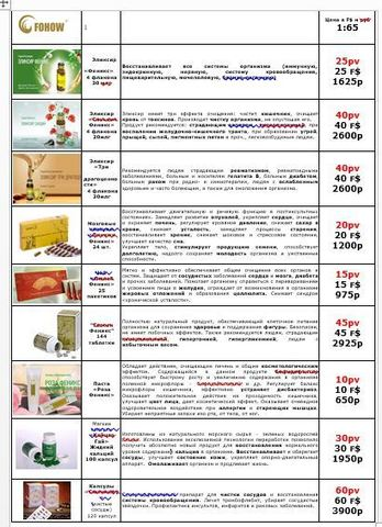 Прайс - лист пищевые добавки из грибов