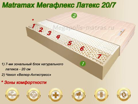 Матрас Матрамакс Мегафлекс Латекс 20/7 от Мегаполис-матрас