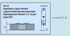 Радиатор Kermi FKO 22 200х1100