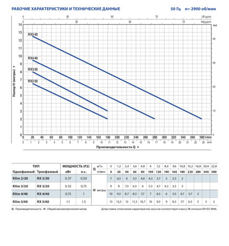 RX-Vortex_graf