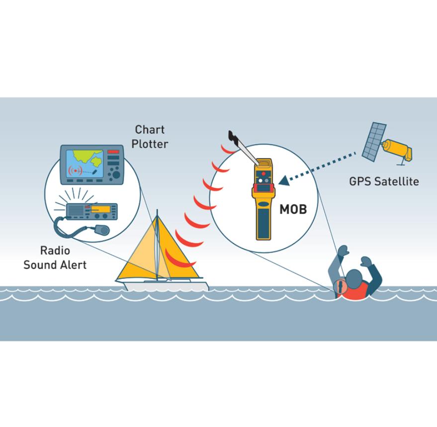 Ocean Signal Man Over Board Locator Beacon MOB1
