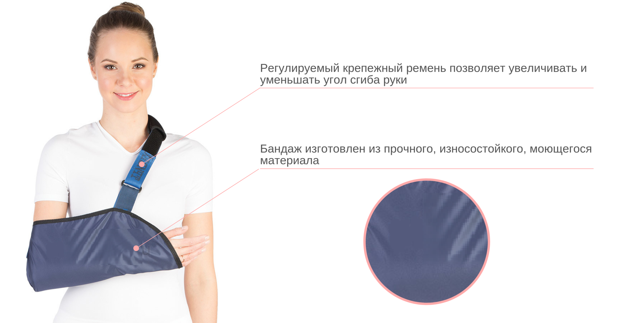 Бандаж-косынка для фиксации руки после травмы или операции (универсальный - для левой и правой руки)