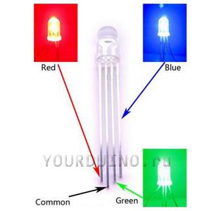 Трехцветный светодиод