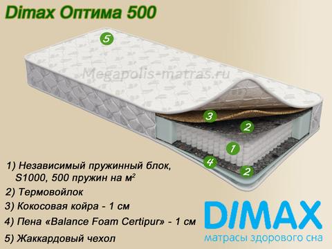 Матрас Dimax Оптима 500 с описанием от Мегаполис-матрас